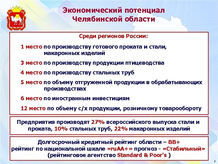 Экономический потенциал Челябинской области Среди регионов России: 1 место по производству готового проката и