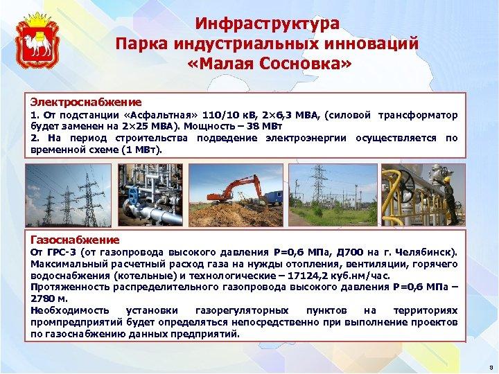 Инфраструктура Парка индустриальных инноваций «Малая Сосновка» Электроснабжение 1. От подстанции «Асфальтная» 110/10 к. В,