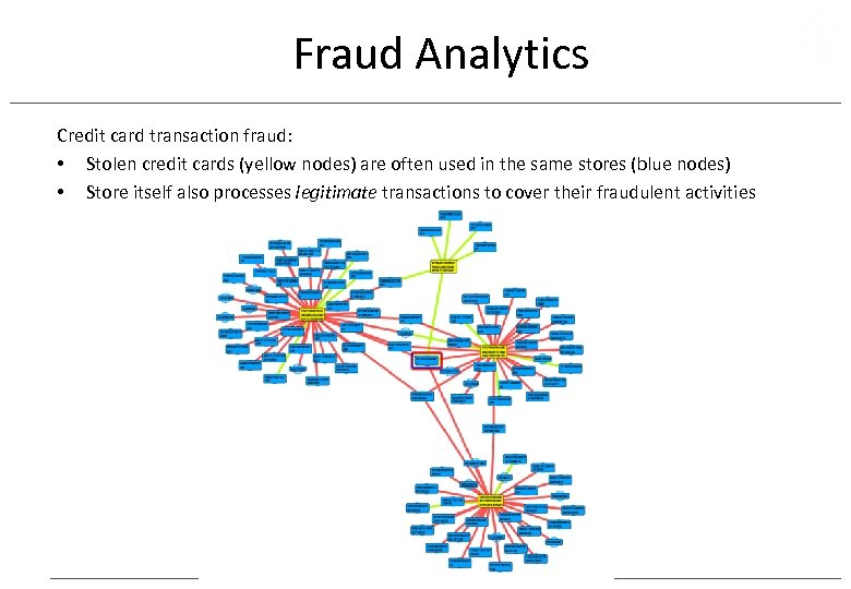 Fraud Analytics Credit card transaction fraud: • Stolen credit cards (yellow nodes) are often