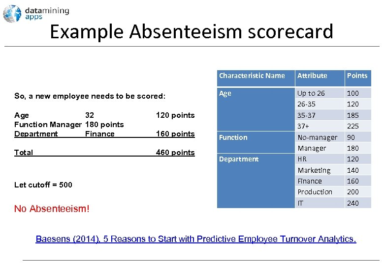 Example Absenteeism scorecard Characteristic Name Attribute Points So, a new employee needs to be
