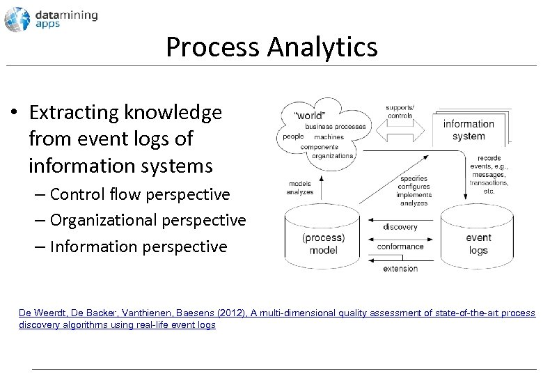 Process Analytics • Extracting knowledge from event logs of information systems – Control flow