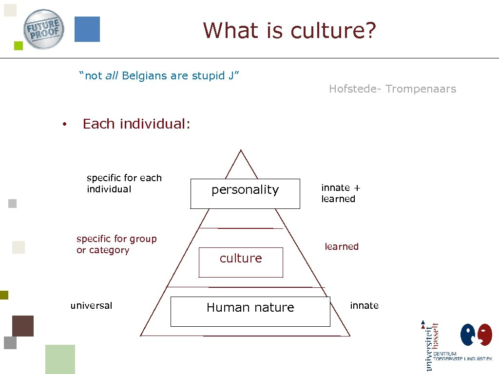 "What is culture? ""not all Belgians are stupid J"" Hofstede- Trompenaars • Each individual:"