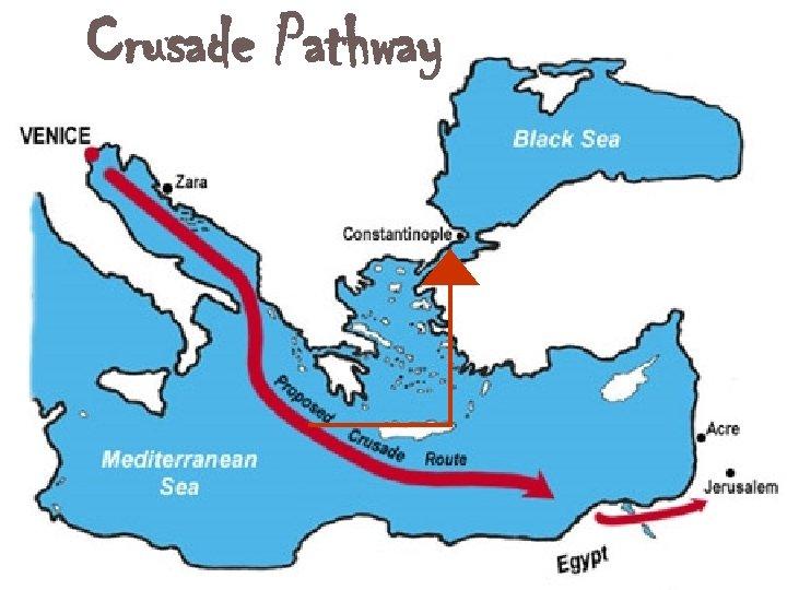 Crusade Pathway