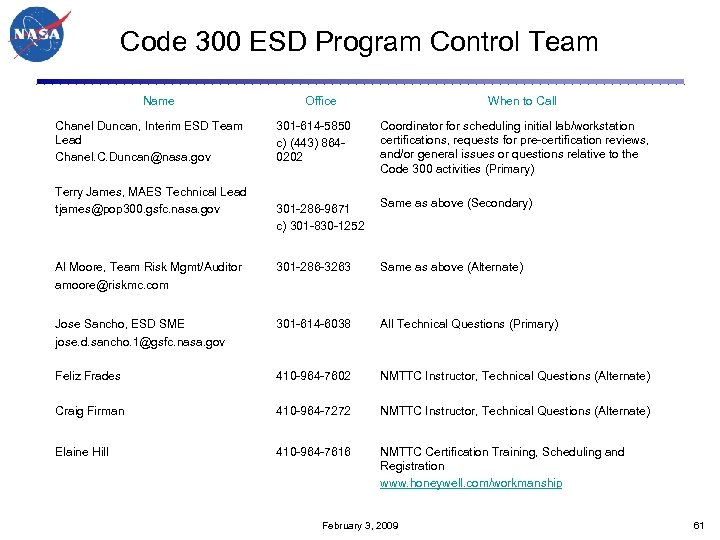 Code 300 ESD Program Control Team Name Chanel Duncan, Interim ESD Team Lead Chanel.