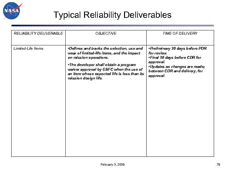 Typical Reliability Deliverables RELIABILITY DELIVERABLE Limited-Life Items OBJECTIVE • Defines and tracks the selection,