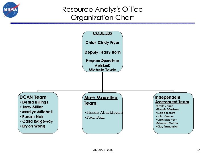 Resource Analysis Office Organization Chart CODE 305 Chief: Cindy Fryer Deputy: Harry Born Program