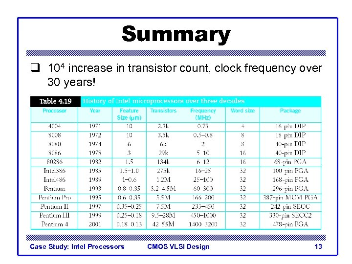 Summary q 104 increase in transistor count, clock frequency over 30 years! Case Study: