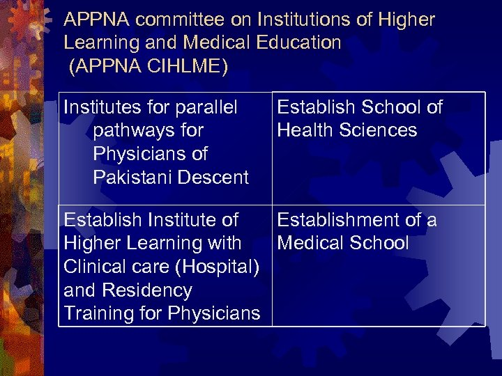 APPNA committee on Institutions of Higher Learning and Medical Education (APPNA CIHLME) Institutes for