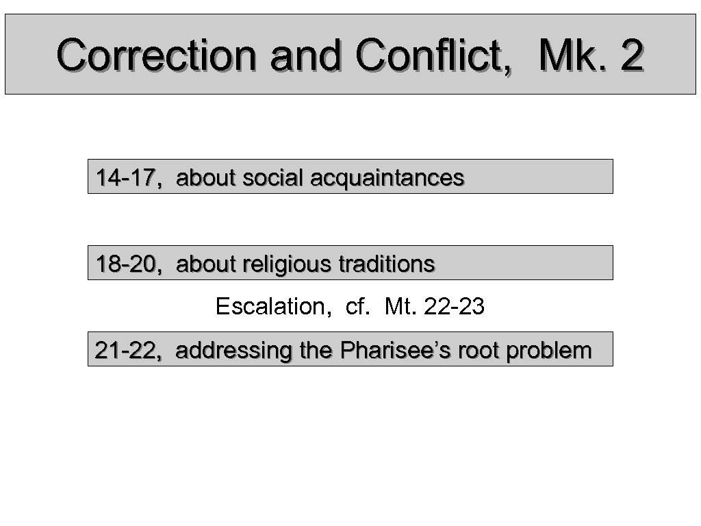 Correction and Conflict, Mk. 2 14 -17, about social acquaintances 18 -20, about religious