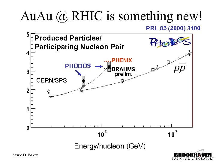 Au. Au @ RHIC is something new! PRL 85 (2000) 3100 Produced Particles/ Participating