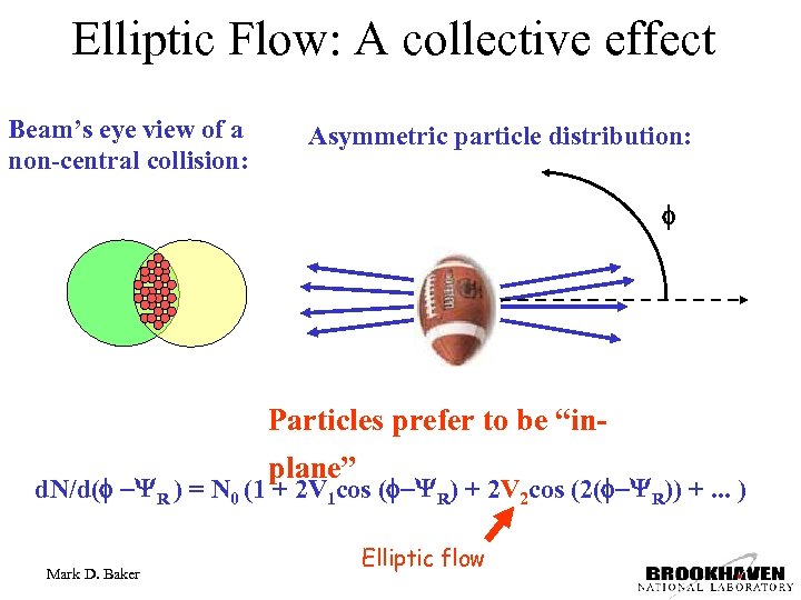 Elliptic Flow: A collective effect Beam's eye view of a non-central collision: Asymmetric particle
