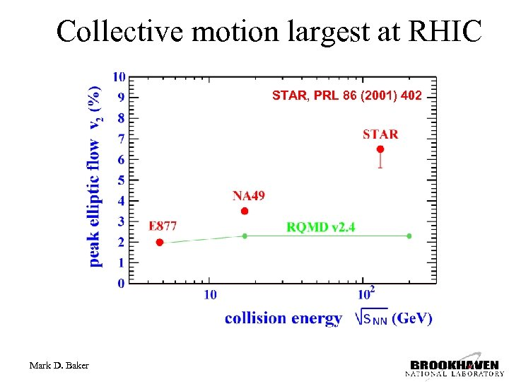 Collective motion largest at RHIC STAR, PRL 86 (2001) 402 Mark D. Baker