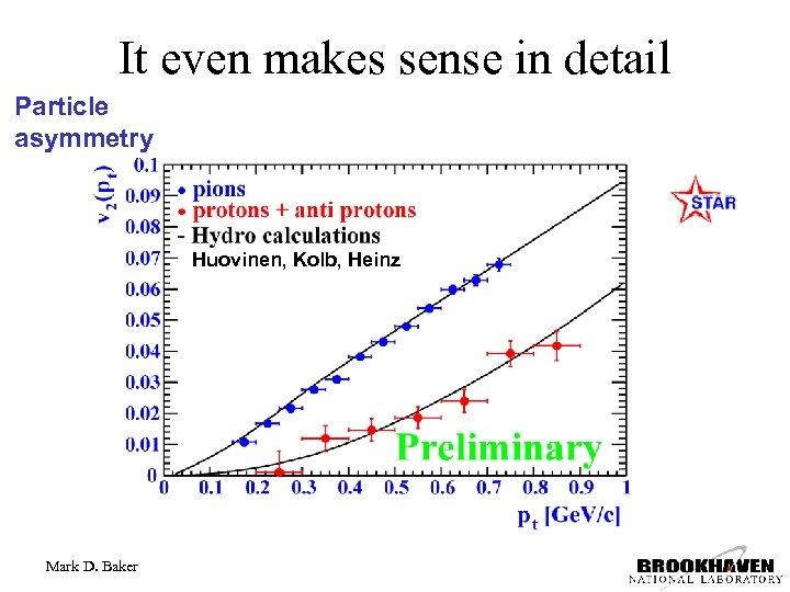 It even makes sense in detail Particle asymmetry Huovinen, Kolb, Heinz Mark D. Baker