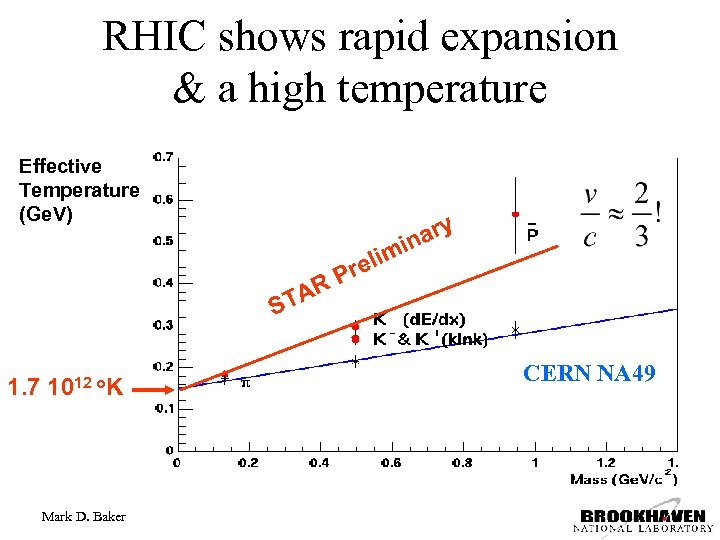 RHIC shows rapid expansion & a high temperature Effective Temperature (Ge. V) ary in