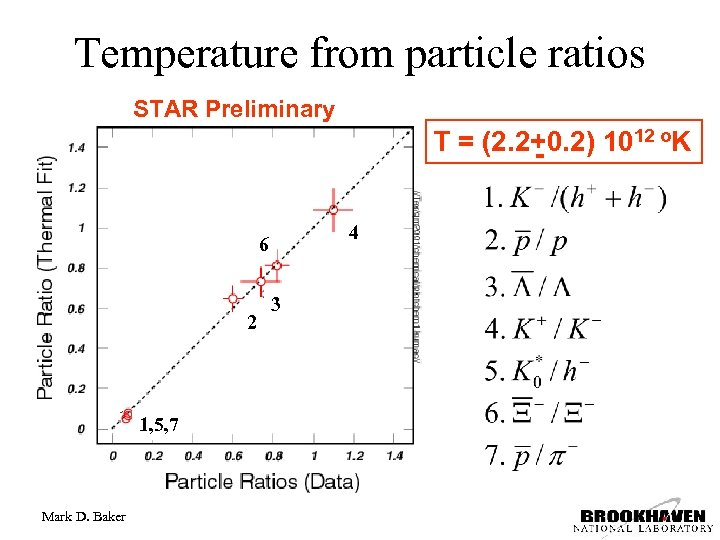 Temperature from particle ratios STAR Preliminary T = (2. 2+0. 2) 1012 o. K