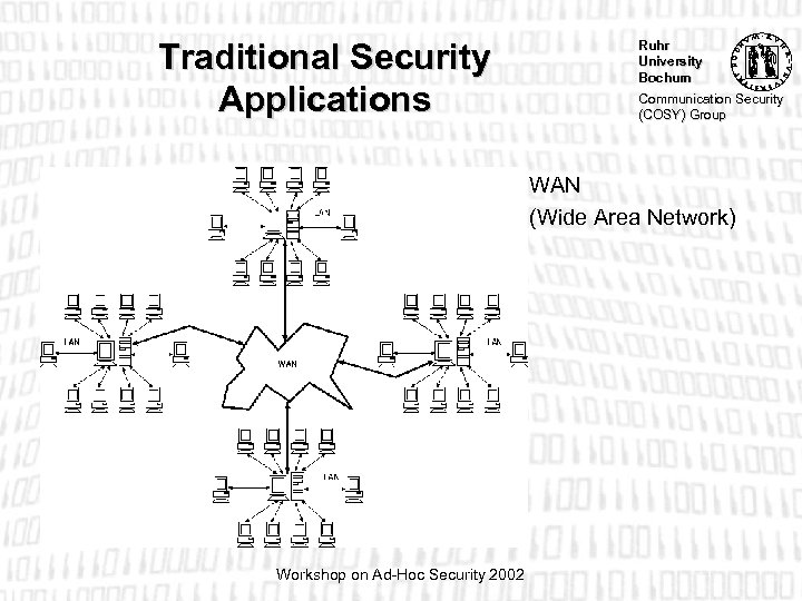 Traditional Security Applications Ruhr University Bochum Communication Security (COSY) Group WAN (Wide Area Network)
