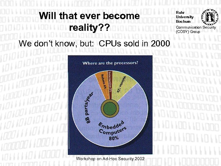 Will that ever become reality? ? We don't know, but: CPUs sold in 2000