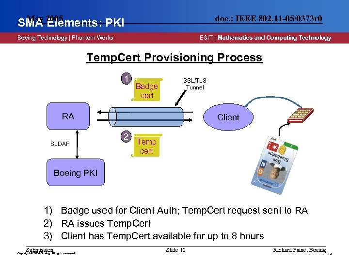 May SMA 2005 Elements: PKI doc. : IEEE 802. 11 -05/0373 r 0 Boeing