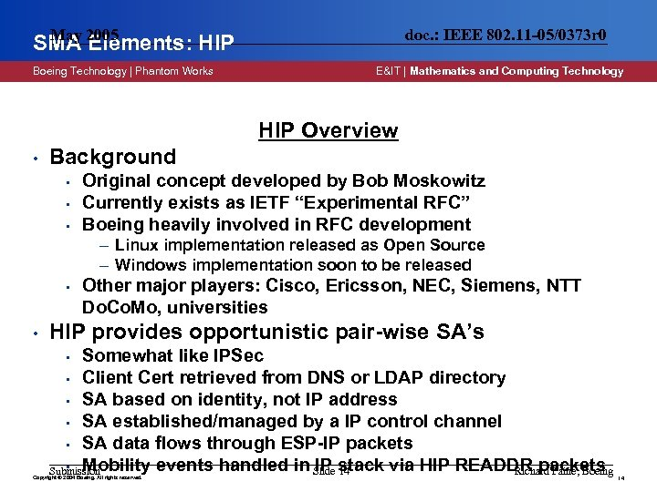 May SMA 2005 Elements: HIP Boeing Technology | Phantom Works doc. : IEEE 802.