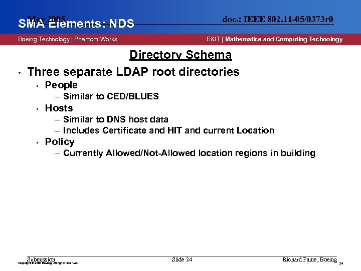 May SMA 2005 Elements: NDS doc. : IEEE 802. 11 -05/0373 r 0 Boeing