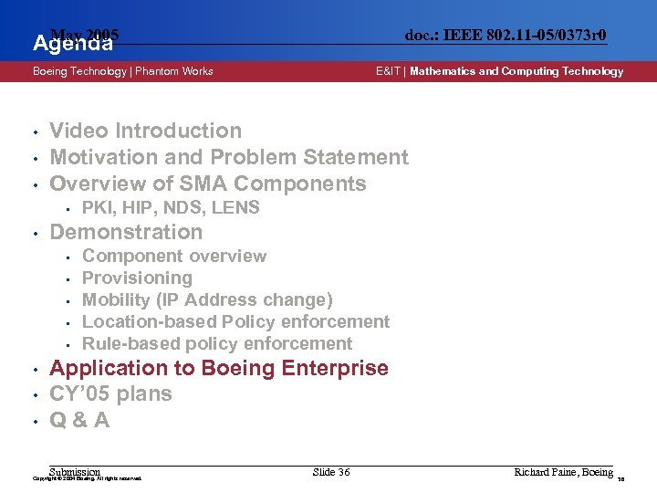 May 2005 Agenda doc. : IEEE 802. 11 -05/0373 r 0 Boeing Technology |