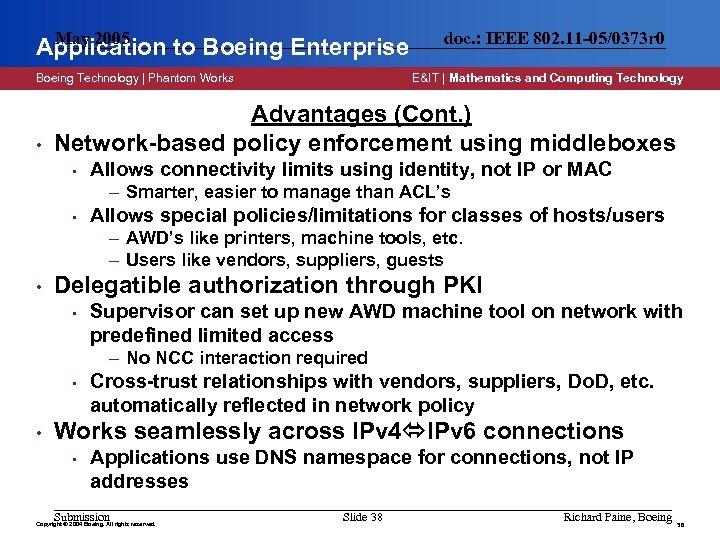 May 2005 Application to Boeing Enterprise Boeing Technology | Phantom Works • doc. :