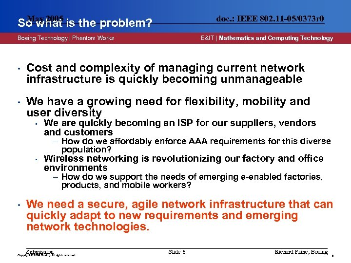 May 2005 So what is the problem? doc. : IEEE 802. 11 -05/0373 r