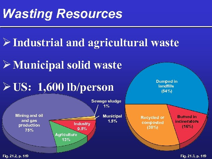 Wasting Resources Ø Industrial and agricultural waste Ø Municipal solid waste Ø US: 1,