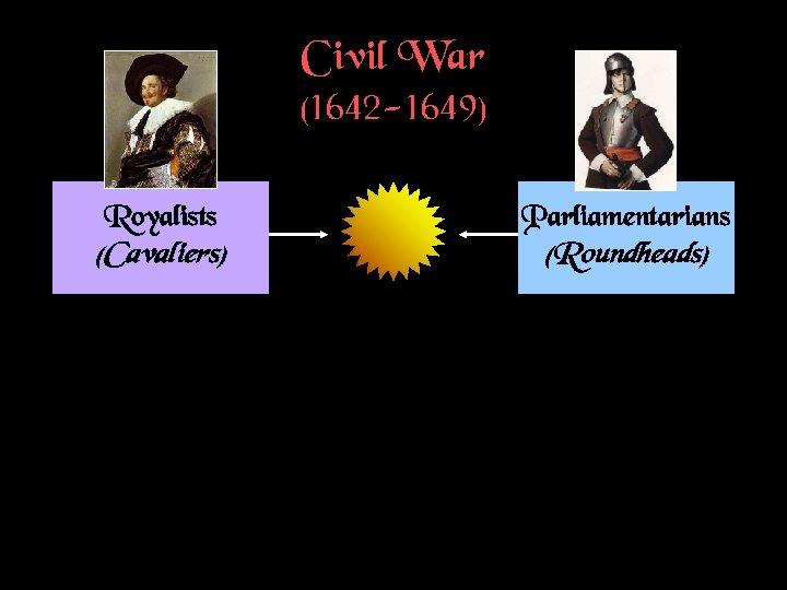 Civil War (1642 -1649) Royalists Parliamentarians (Cavaliers) (Roundheads)