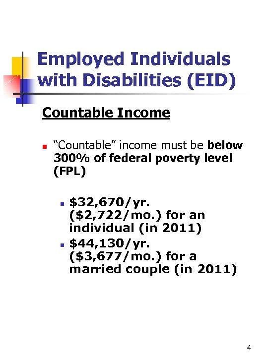 """Employed Individuals with Disabilities (EID) Countable Income n """"Countable"""" income must be below 300%"""