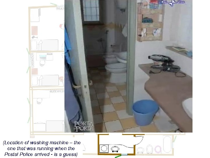 (Location of washing machine – the one that was running when the Postal Police