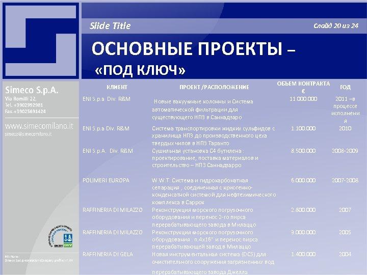 Slide Title Слайд 20 из 24 ОСНОВНЫЕ ПРОЕКТЫ – «ПОД КЛЮЧ» КЛИЕНТ ENI S.