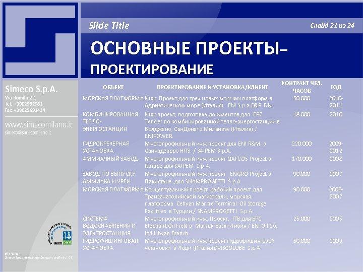 Slide Title Слайд 21 из 24 ОСНОВНЫЕ ПРОЕКТЫ– ПРОЕКТИРОВАНИЕ ОБЪЕКТ ПРОЕКТИРОВАНИЕ И УСТАНОВКА/КЛИЕНТ МОРСКАЯ