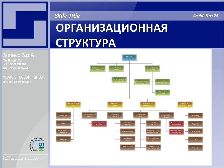 Slide Title ОРГАНИЗАЦИОННАЯ СТРУКТУРА Слайд 8 из 24
