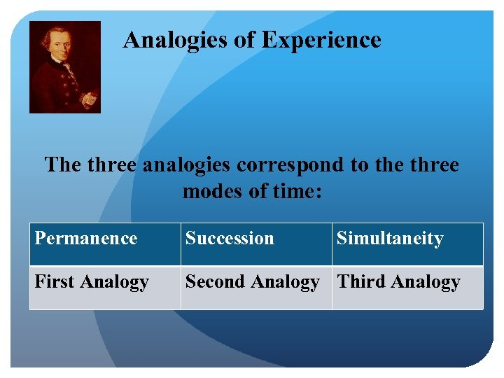 Analogies of Experience The three analogies correspond to the three modes of time: Permanence