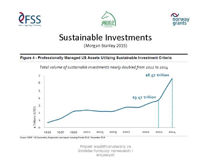 Sustainable Investments (Morgan Stanley 2015) Projekt współfinansowany ze środków funduszy norweskich i krajowych