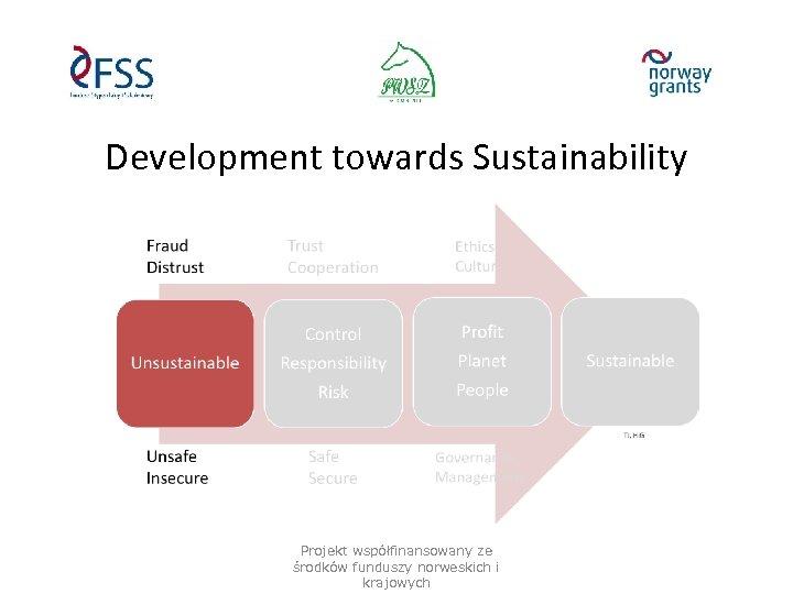 Development towards Sustainability Projekt współfinansowany ze środków funduszy norweskich i krajowych