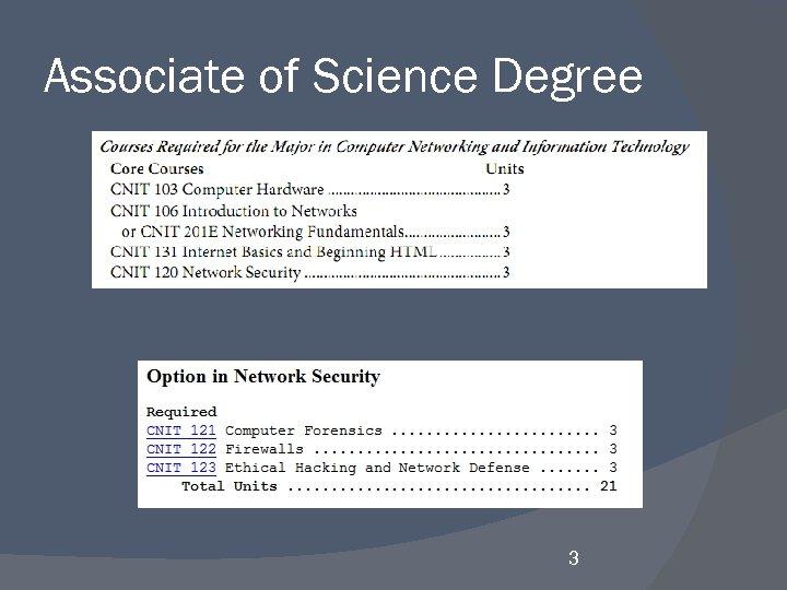 Associate of Science Degree 3