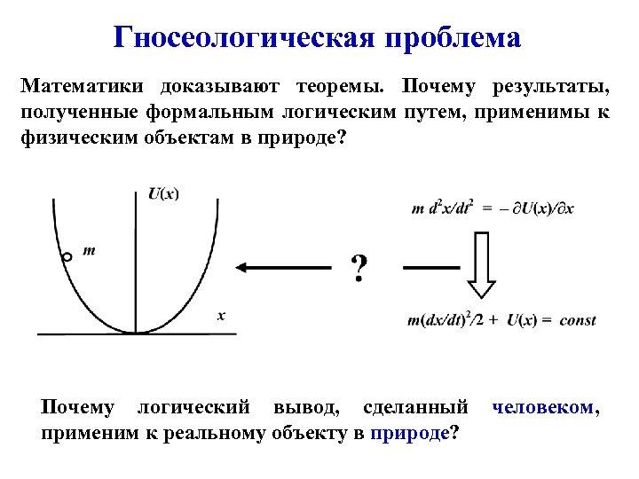 Гносеологическая проблема Математики доказывают теоремы. Почему результаты, полученные формальным логическим путем, применимы к физическим