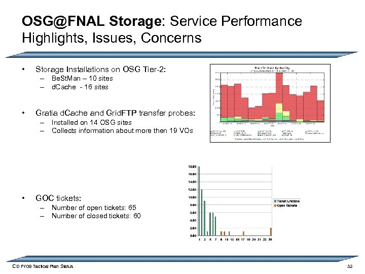 OSG@FNAL Storage: Service Performance Highlights, Issues, Concerns • Storage Installations on OSG Tier-2: –