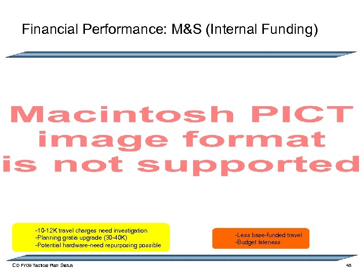 Financial Performance: M&S (Internal Funding) -10 -12 K travel charges need investigation -Planning gratia