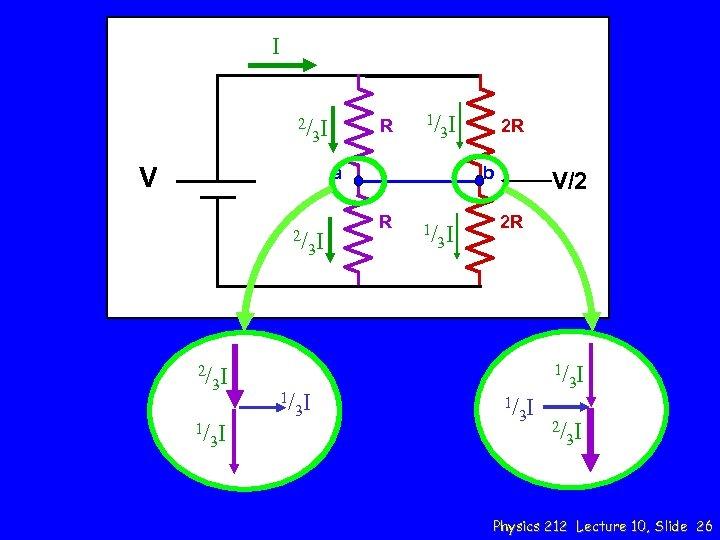 I 2/ 3 I V R 1/ 3 I a 2/ 2/ I 3