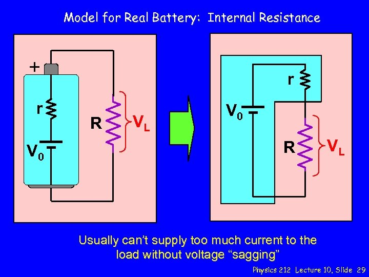 Model for Real Battery: Internal Resistance + r V 0 r R VL V