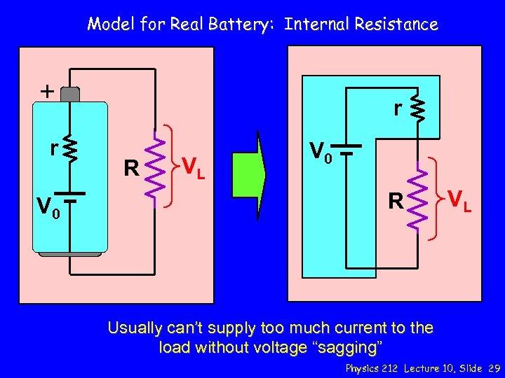Model for Real Battery: Internal Resistance + r V 0 r R VL V