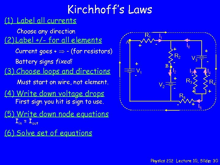 Kirchhoff's Laws (1) Label all currents Choose any direction (2) Label +/- for all
