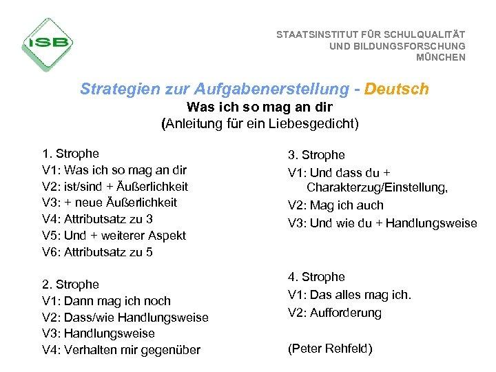 STAATSINSTITUT FÜR SCHULQUALITÄT UND BILDUNGSFORSCHUNG MÜNCHEN Strategien zur Aufgabenerstellung - Deutsch Was ich so