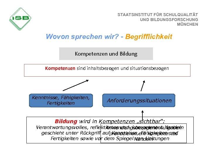 STAATSINSTITUT FÜR SCHULQUALITÄT UND BILDUNGSFORSCHUNG MÜNCHEN Wovon sprechen wir? - Begrifflichkeit Kompetenzen und Bildung
