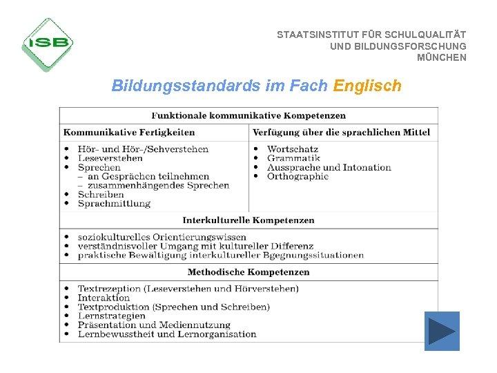 STAATSINSTITUT FÜR SCHULQUALITÄT UND BILDUNGSFORSCHUNG MÜNCHEN Bildungsstandards im Fach Englisch
