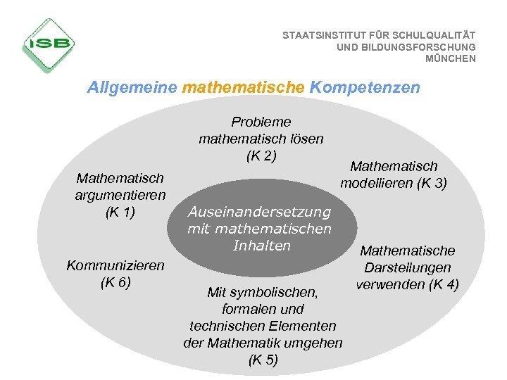 STAATSINSTITUT FÜR SCHULQUALITÄT UND BILDUNGSFORSCHUNG MÜNCHEN Allgemeine mathematische Kompetenzen Probleme mathematisch lösen (K 2)