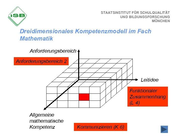 STAATSINSTITUT FÜR SCHULQUALITÄT UND BILDUNGSFORSCHUNG MÜNCHEN Dreidimensionales Kompetenzmodell im Fach Mathematik Anforderungsbereich 2 Leitidee